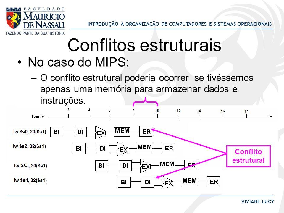 Conflitos estruturais