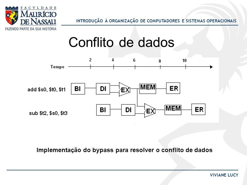 Conflito de dados Implementação do bypass para resolver o conflito de dados