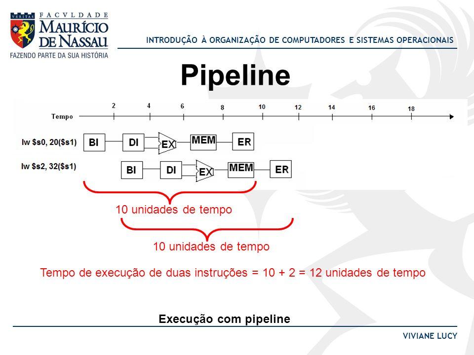 Pipeline 10 unidades de tempo 10 unidades de tempo