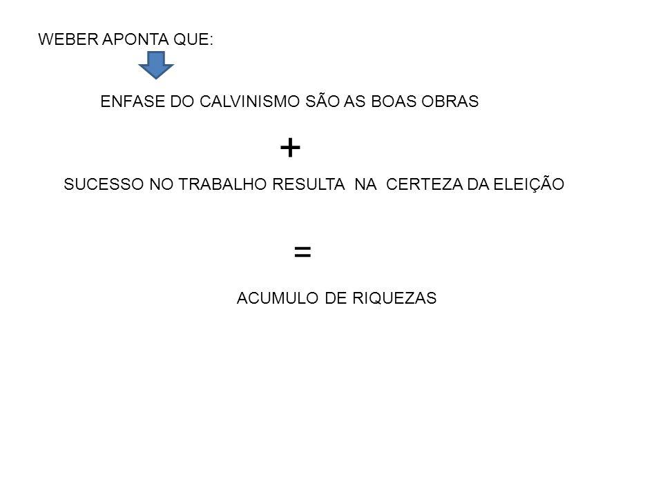 + = WEBER APONTA QUE: ENFASE DO CALVINISMO SÃO AS BOAS OBRAS