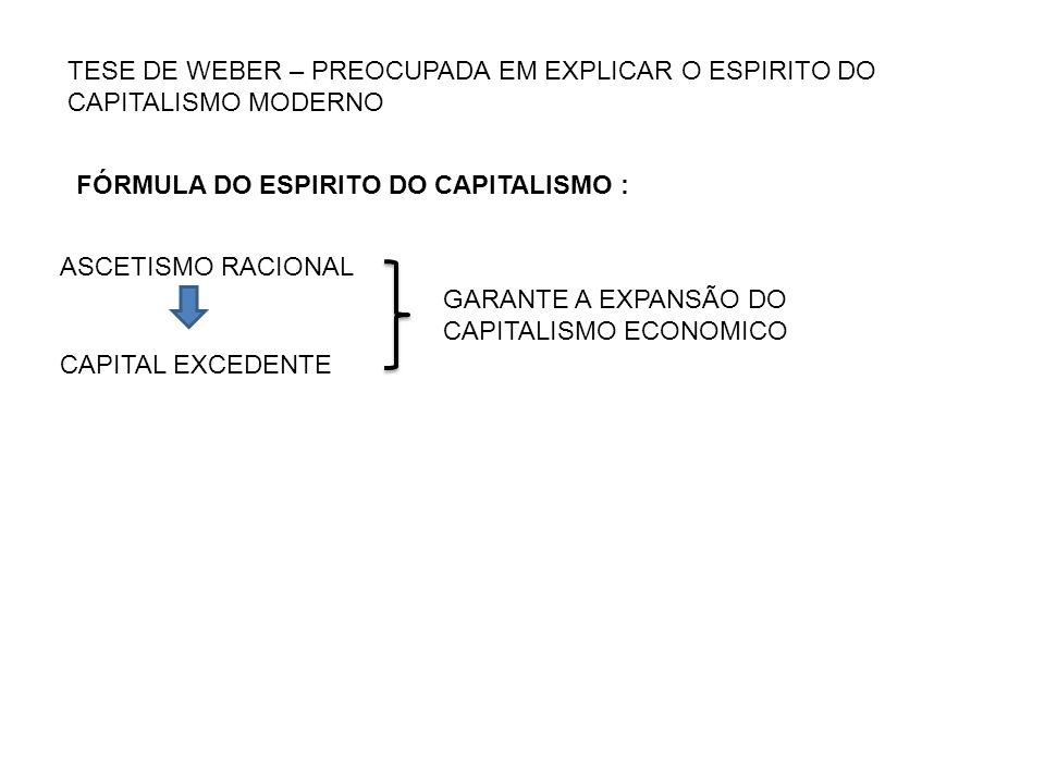 TESE DE WEBER – PREOCUPADA EM EXPLICAR O ESPIRITO DO CAPITALISMO MODERNO