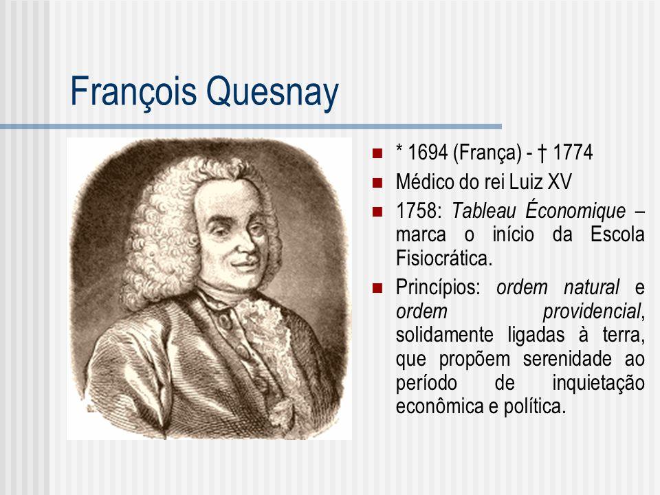 François Quesnay * 1694 (França) - † 1774 Médico do rei Luiz XV