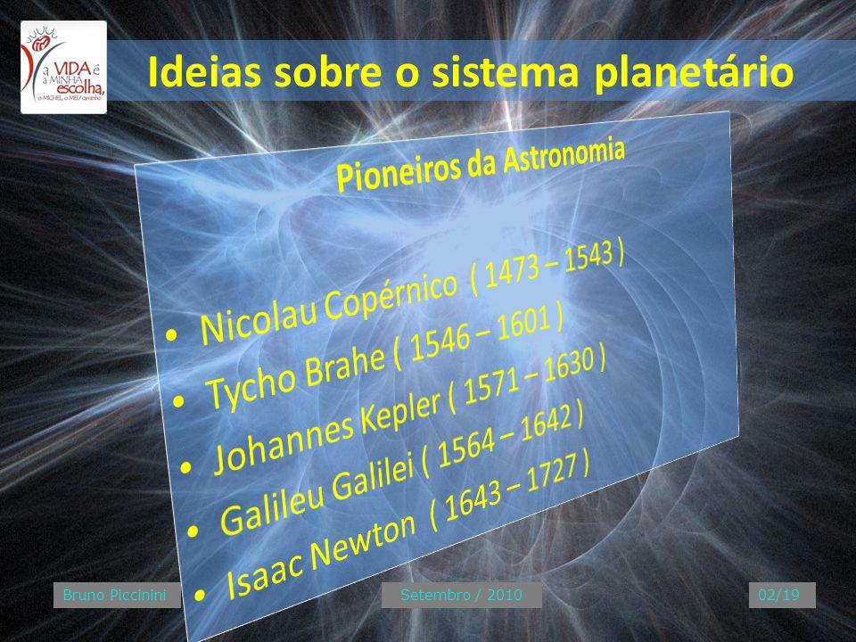 Ideias sobre o sistema planetário