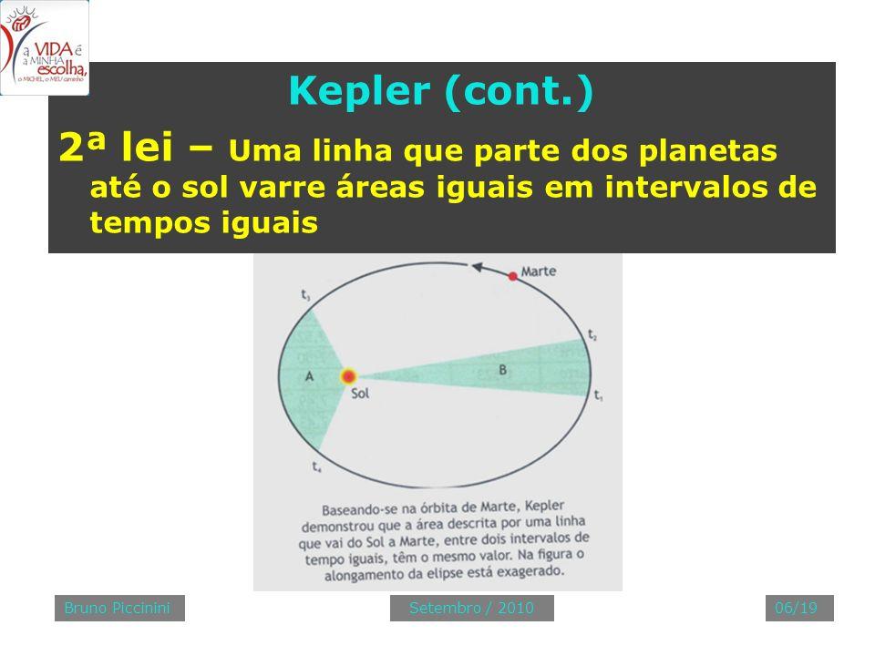 Kepler (cont.) 2ª lei – Uma linha que parte dos planetas até o sol varre áreas iguais em intervalos de tempos iguais