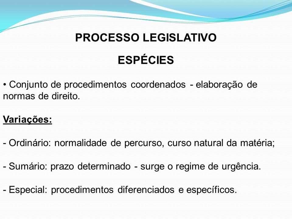 PROCESSO LEGISLATIVO ESPÉCIES