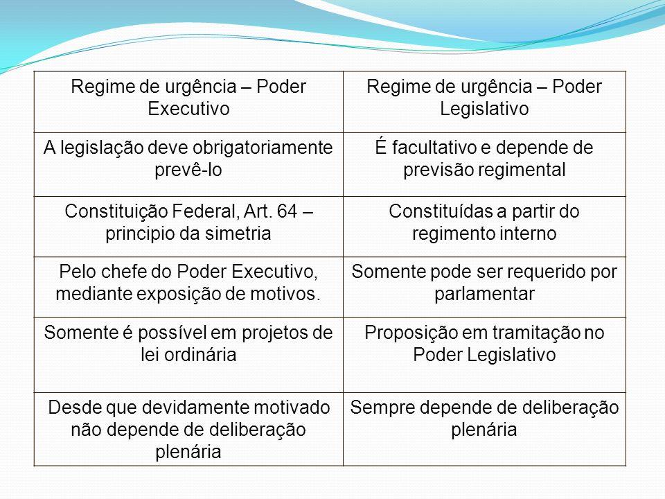 Regime de urgência – Poder Executivo