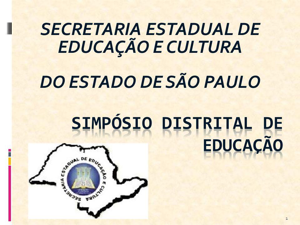 SIMPÓSIO DISTRITAL DE EDUCAÇÃO