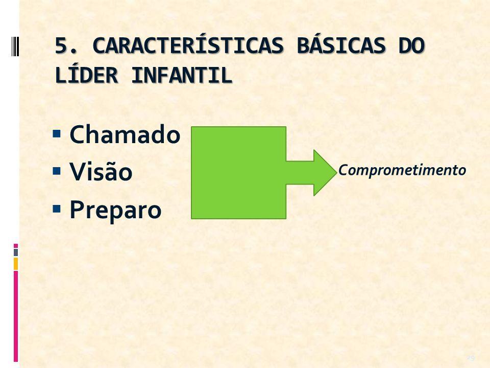 5. CARACTERÍSTICAS BÁSICAS DO LÍDER INFANTIL