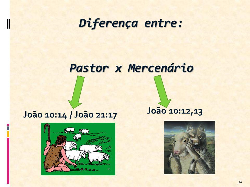 Diferença entre: Pastor x Mercenário