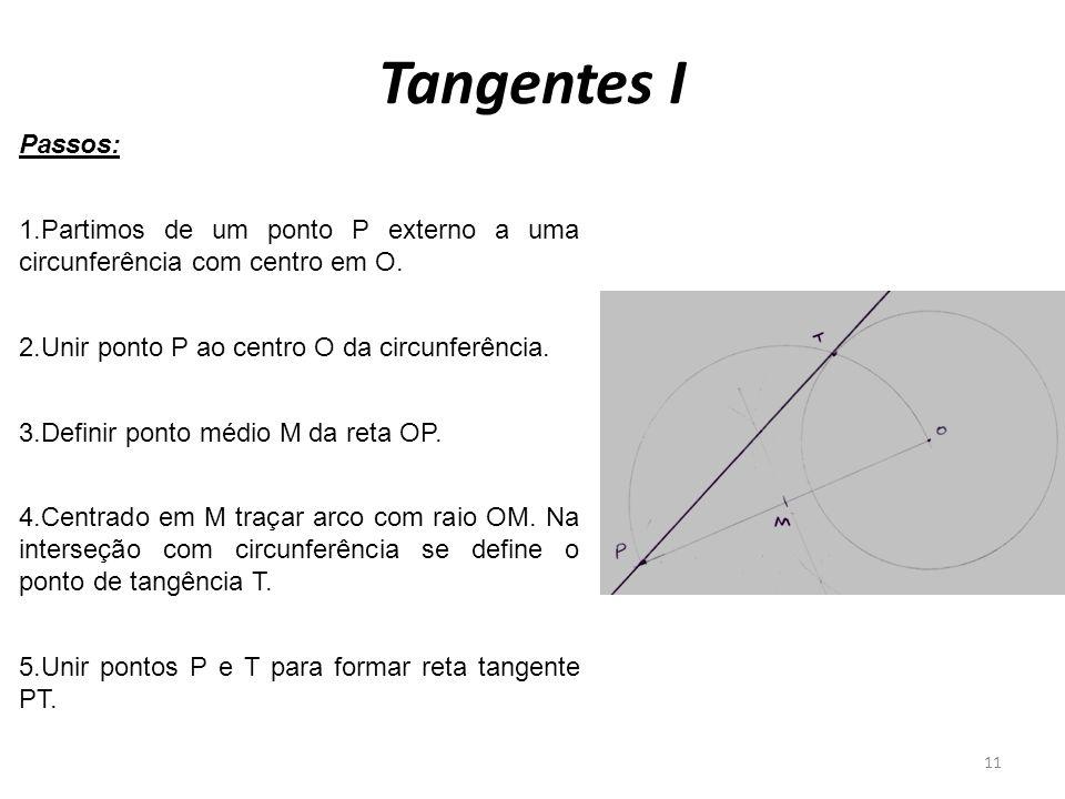 Tangentes I Passos: Partimos de um ponto P externo a uma circunferência com centro em O. Unir ponto P ao centro O da circunferência.