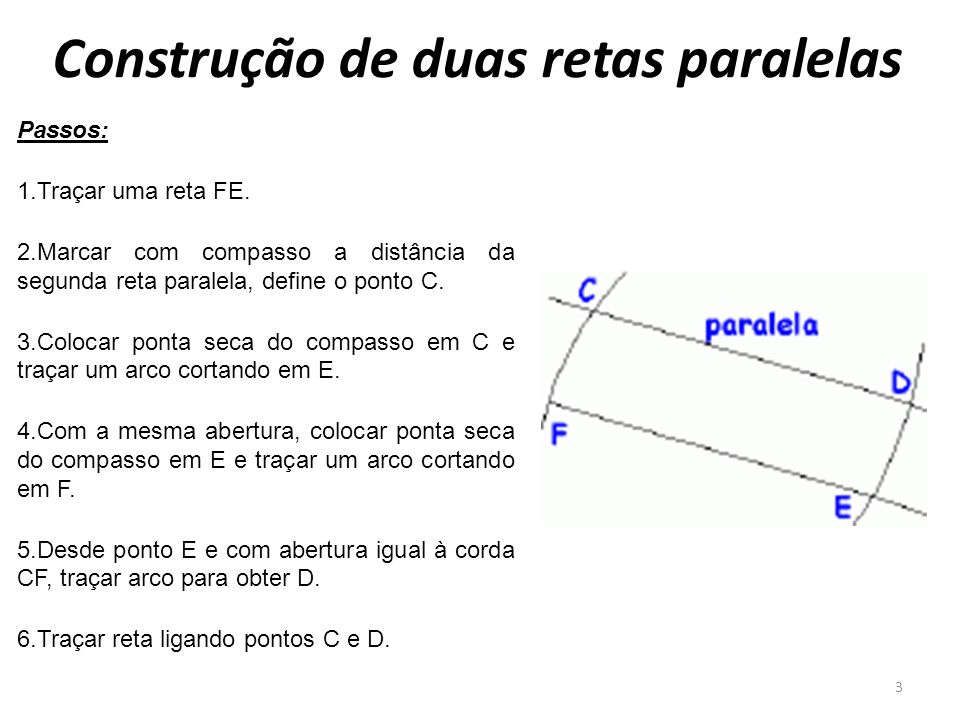 Construção de duas retas paralelas