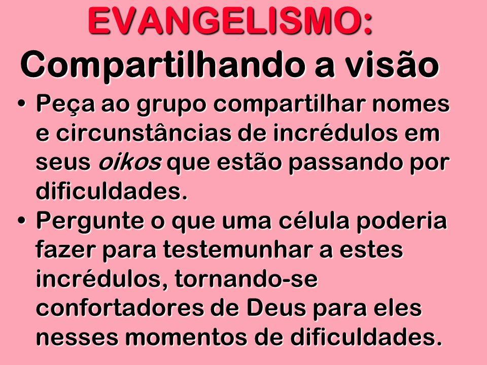 EVANGELISMO: Compartilhando a visão