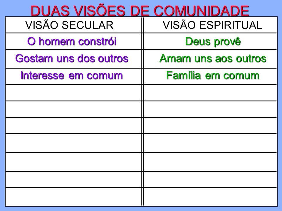 DUAS VISÕES DE COMUNIDADE