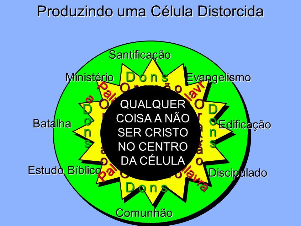 Produzindo uma Célula Distorcida