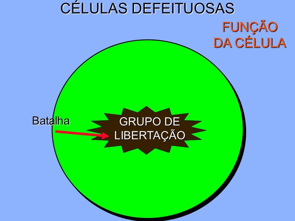 CÉLULAS DEFEITUOSAS FUNÇÃO DA CÉLULA Batalha GRUPO DE LIBERTAÇÃO