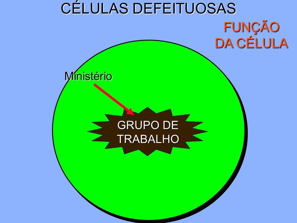 CÉLULAS DEFEITUOSAS FUNÇÃO DA CÉLULA Ministério GRUPO DE TRABALHO