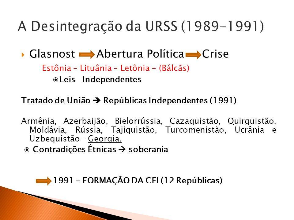 A Desintegração da URSS (1989-1991)
