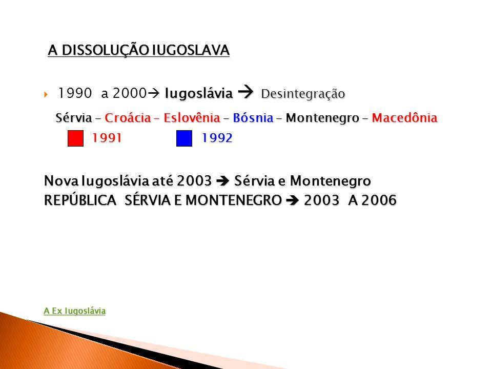 Sérvia – Croácia – Eslovênia – Bósnia – Montenegro – Macedônia