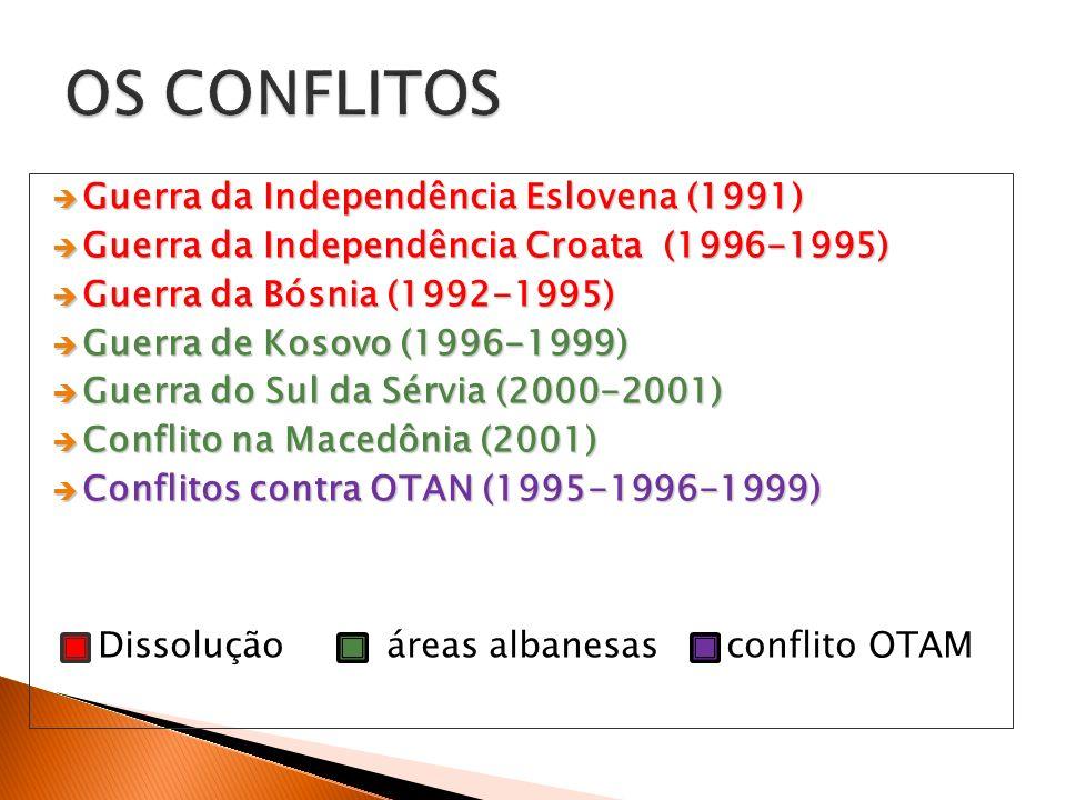 OS CONFLITOS Guerra da Independência Eslovena (1991)
