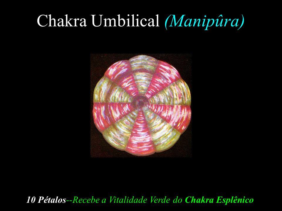Chakra Umbilical (Manipûra)