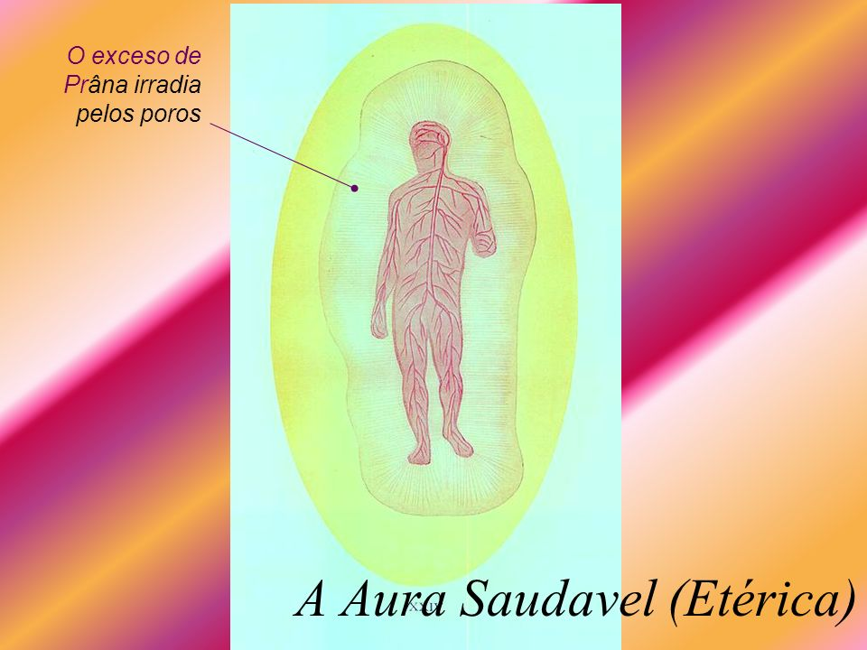 A Aura Saudavel (Etérica)