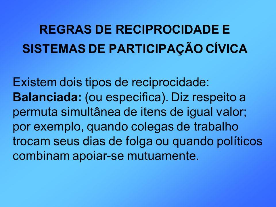 REGRAS DE RECIPROCIDADE E SISTEMAS DE PARTICIPAÇÃO CÍVICA