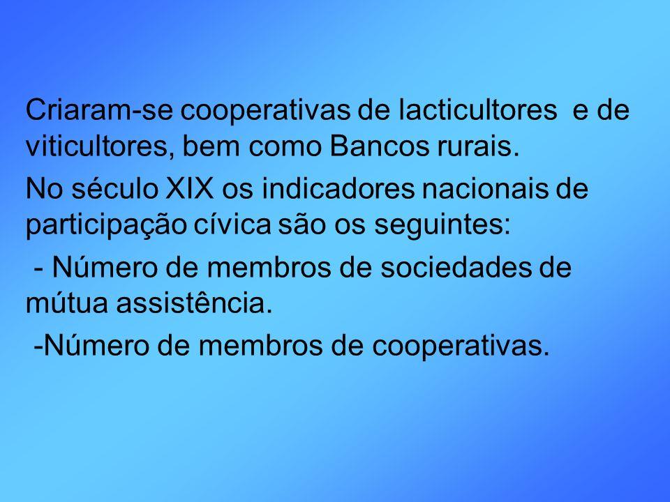Criaram-se cooperativas de lacticultores e de viticultores, bem como Bancos rurais.