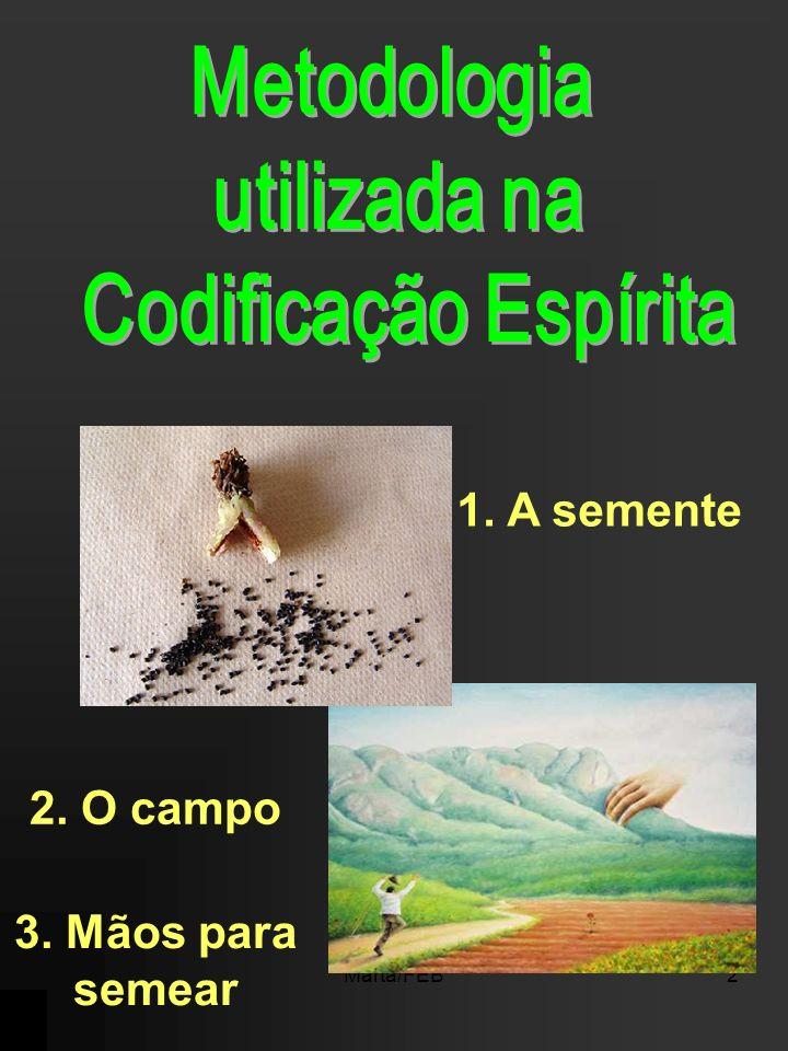 Metodologia utilizada na Codificação Espírita