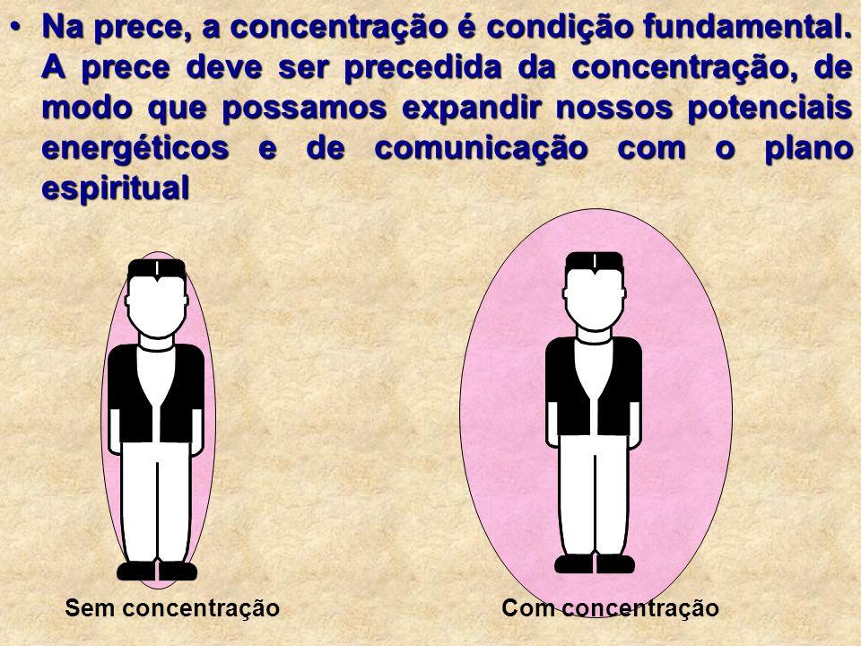 Na prece, a concentração é condição fundamental