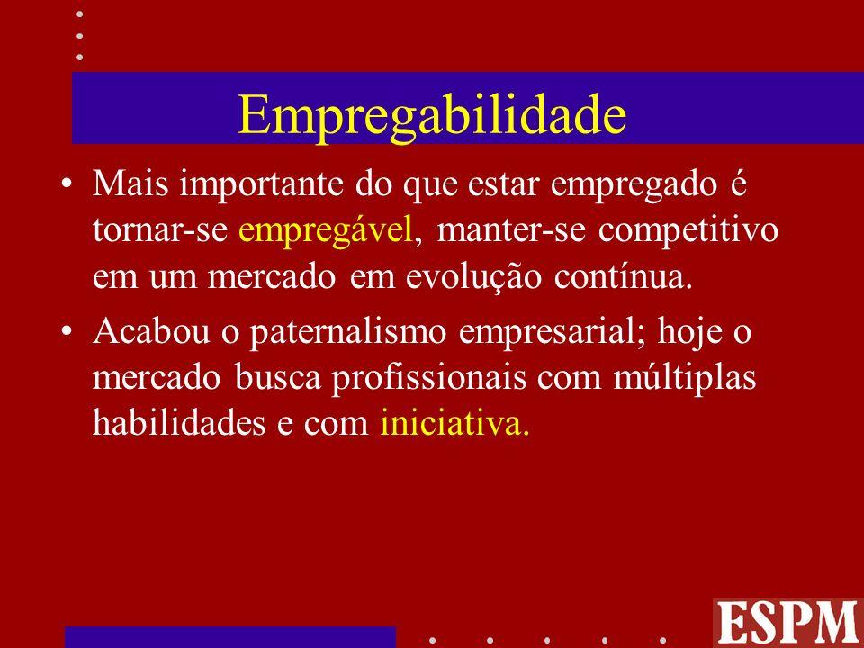 EmpregabilidadeMais importante do que estar empregado é tornar-se empregável, manter-se competitivo em um mercado em evolução contínua.
