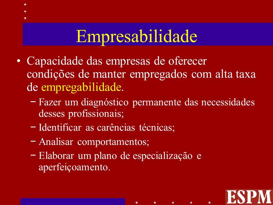 EmpresabilidadeCapacidade das empresas de oferecer condições de manter empregados com alta taxa de empregabilidade.