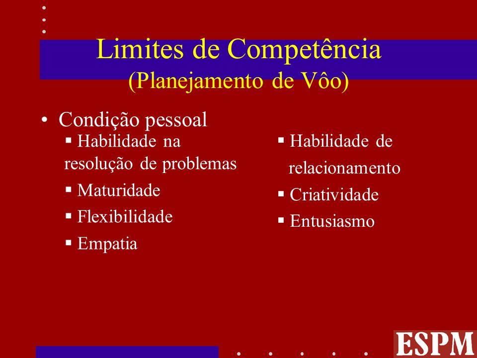 Limites de Competência (Planejamento de Vôo)