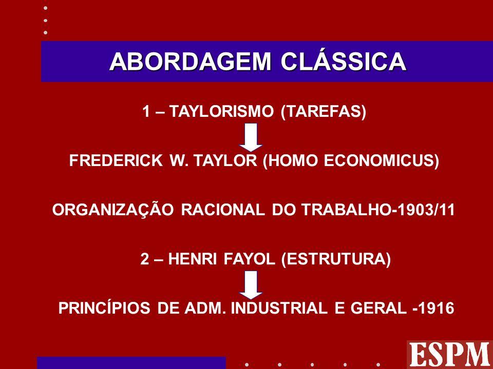 ABORDAGEM CLÁSSICA 1 – TAYLORISMO (TAREFAS)