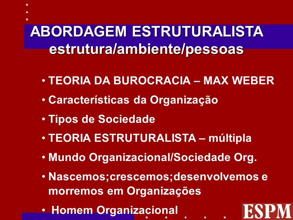 ABORDAGEM ESTRUTURALISTA estrutura/ambiente/pessoas
