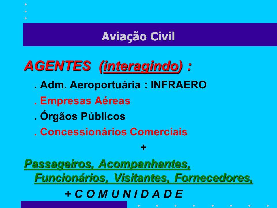 AGENTES (interagindo) :