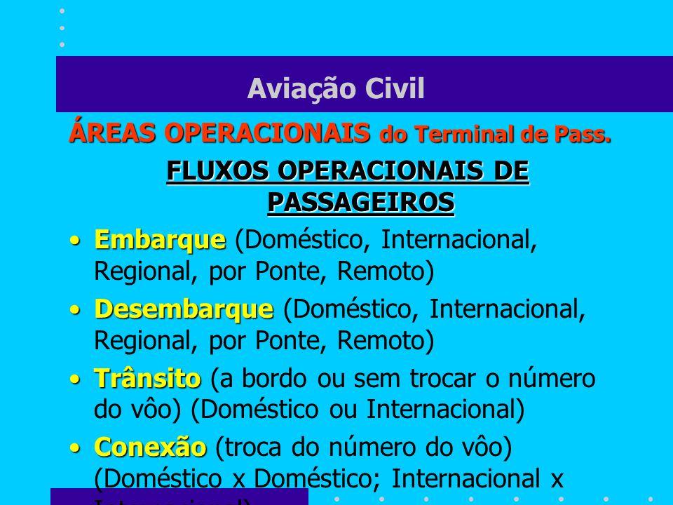 FLUXOS OPERACIONAIS DE PASSAGEIROS