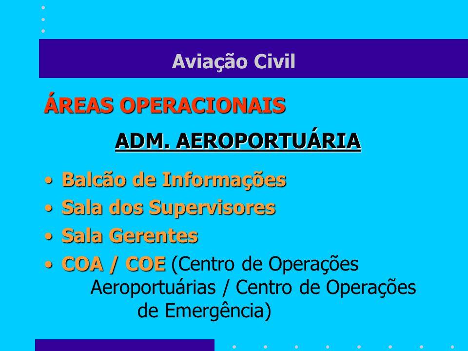 ÁREAS OPERACIONAIS ADM. AEROPORTUÁRIA Aviação Civil