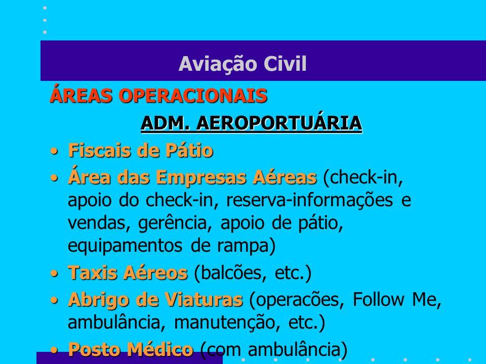 Aviação Civil ÁREAS OPERACIONAIS ADM. AEROPORTUÁRIA Fiscais de Pátio