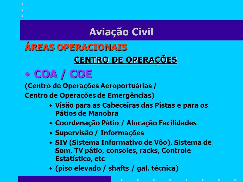 COA / COE Aviação Civil ÁREAS OPERACIONAIS CENTRO DE OPERAÇÕES