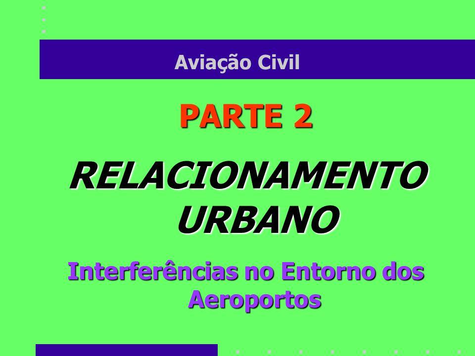 RELACIONAMENTO URBANO Interferências no Entorno dos Aeroportos