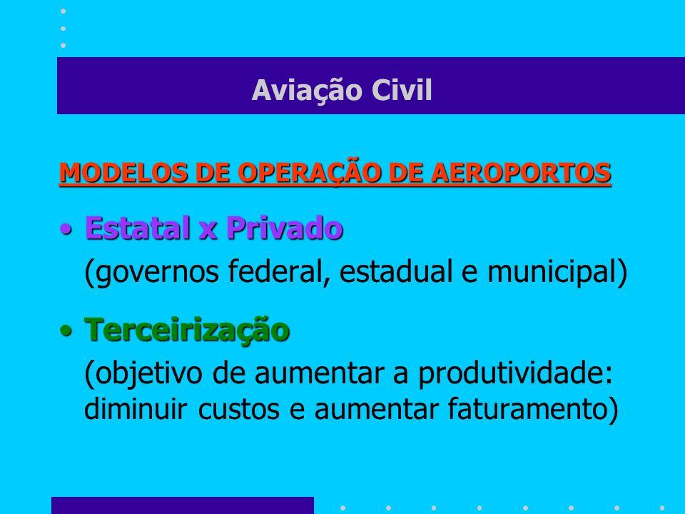 (governos federal, estadual e municipal) Terceirização