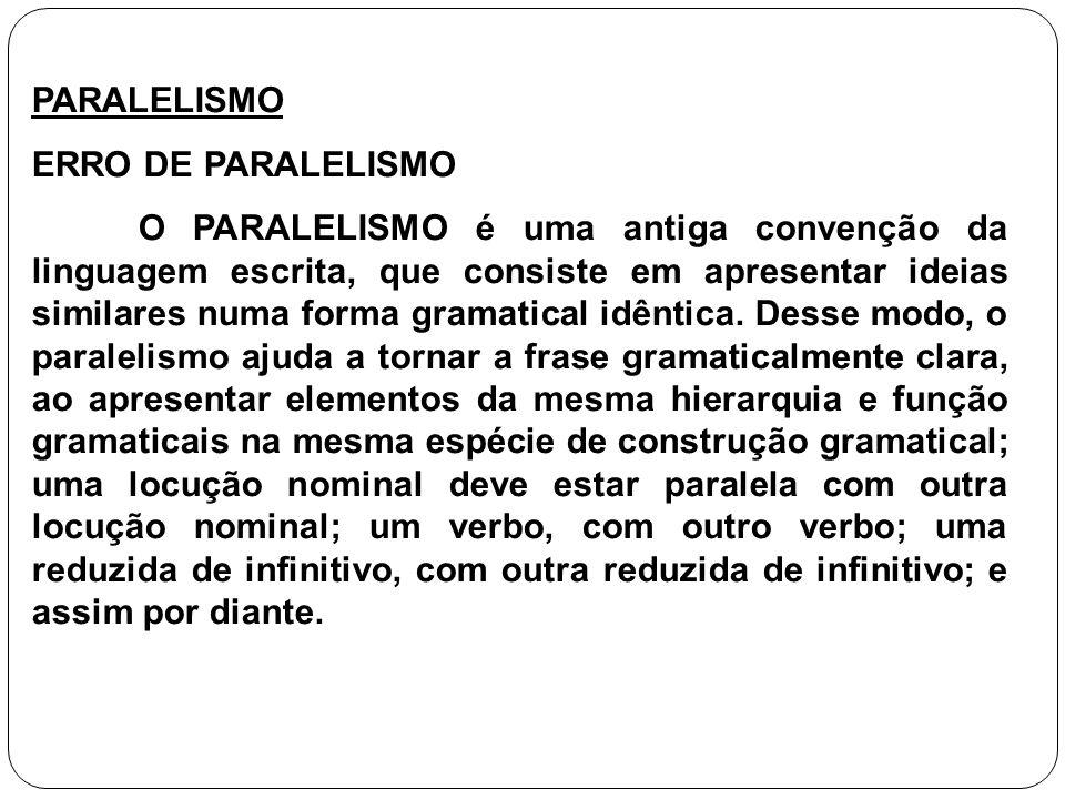 PARALELISMO ERRO DE PARALELISMO.