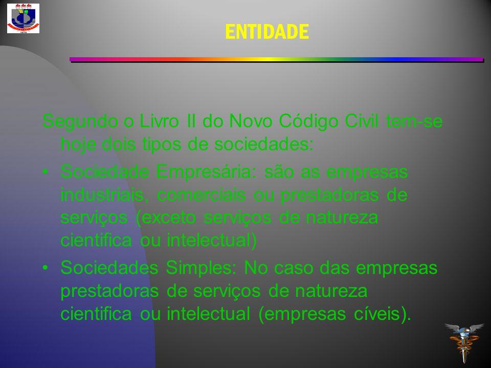 ENTIDADE Segundo o Livro II do Novo Código Civil tem-se hoje dois tipos de sociedades:
