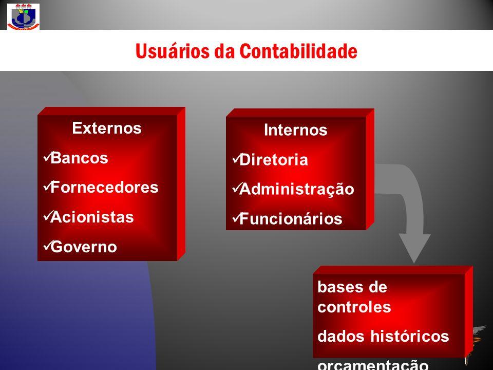Usuários da Contabilidade