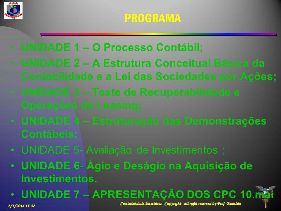 PROGRAMA UNIDADE 1 – O Processo Contábil;