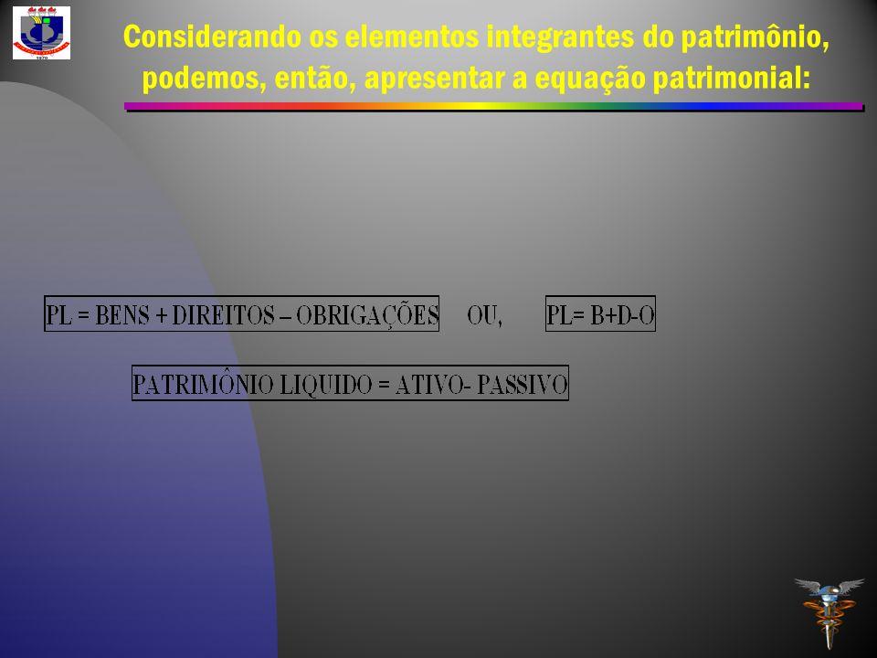 Considerando os elementos integrantes do patrimônio, podemos, então, apresentar a equação patrimonial: