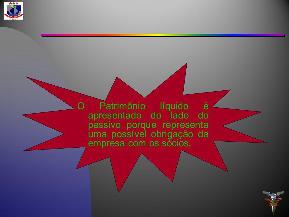 O Patrimônio líquido é apresentado do lado do passivo porque representa uma possível obrigação da empresa com os sócios.