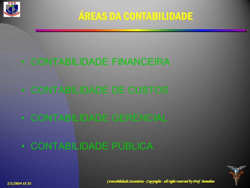 ÁREAS DA CONTABILIDADE