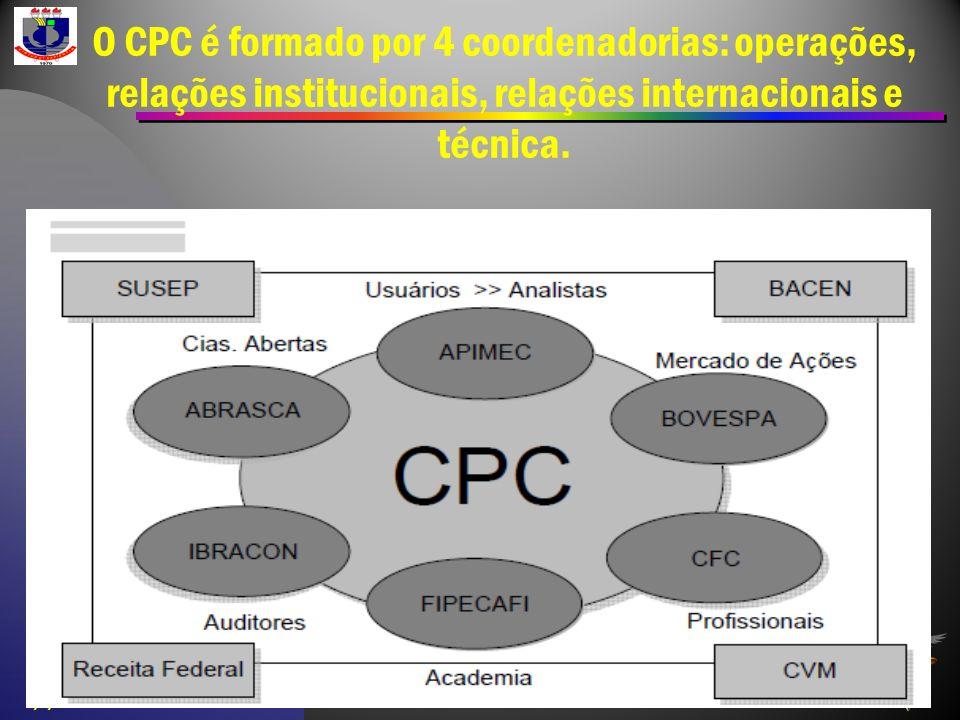 O CPC é formado por 4 coordenadorias: operações, relações institucionais, relações internacionais e técnica.