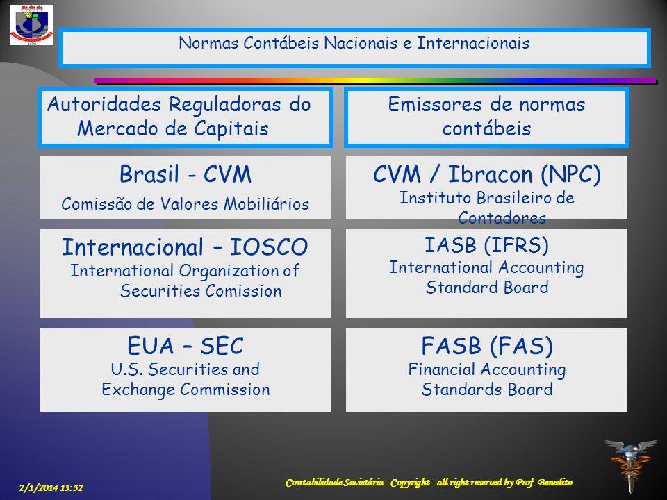 Brasil - CVM CVM / Ibracon (NPC) Internacional – IOSCO EUA – SEC